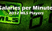 salaries_per_minute_2012_mls_players