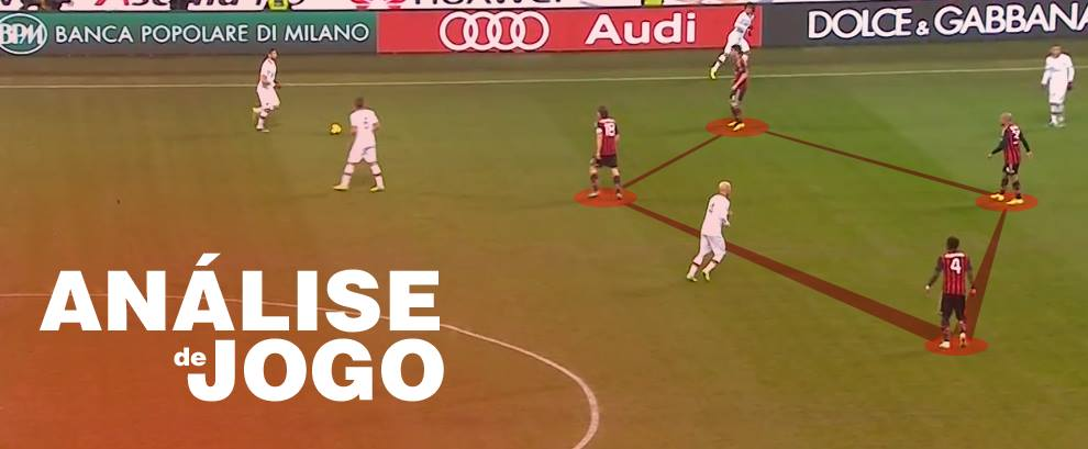 Análise de Jogo - SL Benfica vs. Sporting CP